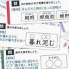 Imi made Wakaru Otona no Jukugo Renshuu: Kadokawa Ruigo Shinjiten Kara 5-Man Mon (DS) game cover art