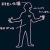 Minna de Jibun no Setsumeisho: B-Kata, A-Kata, AB-Kata, O-Kata (DS) game cover art