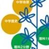 Tokutenryoku Gakushuu DS: Chuugaku Chireki Rika Pack (XSX) game cover art
